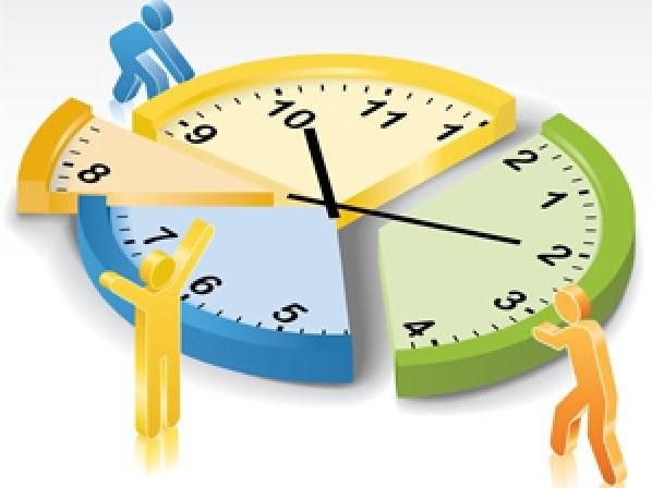 Làm thế nào để quản lý thời gian?